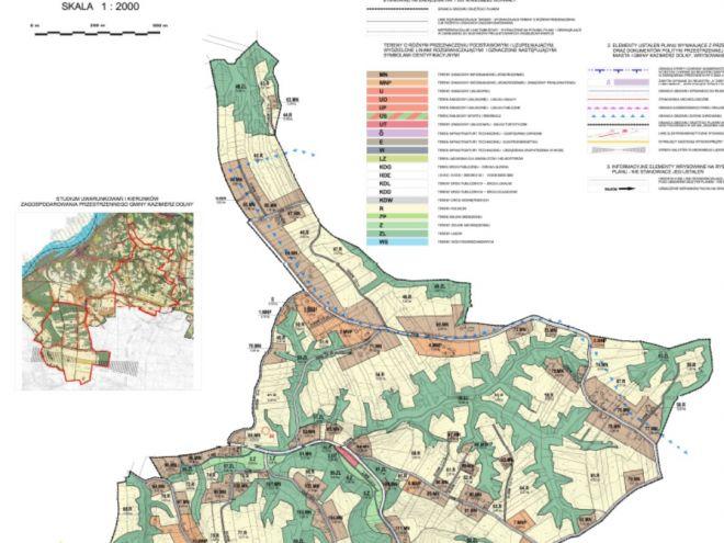 Plan miejscowy - i co dalej?